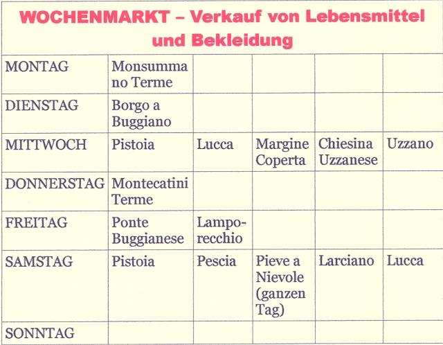 Mercati settimanali tedesco